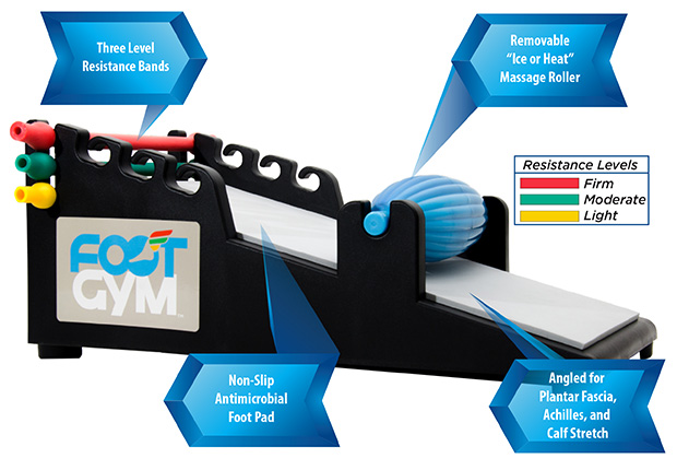 FootGym 7-in-1